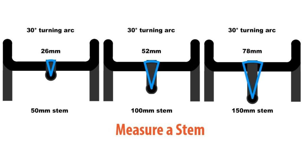 How To Measure Bike Stem
